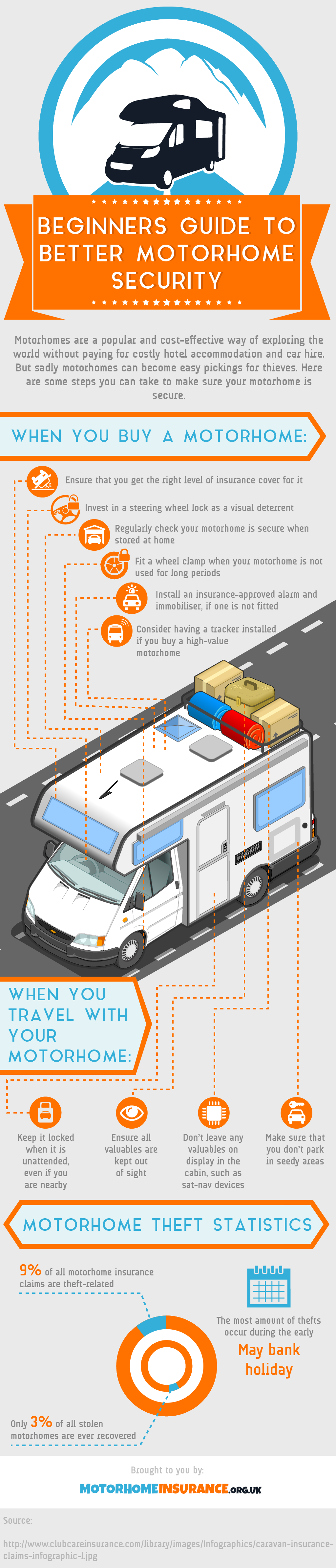 Beginners Guide to Motorhome Security